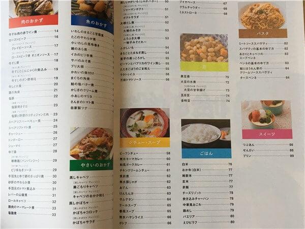 クッキングプロ「おまかせレシピ100」で調理できる一例
