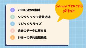 Canva Pro(キャンバプロ有料版)のメリット
